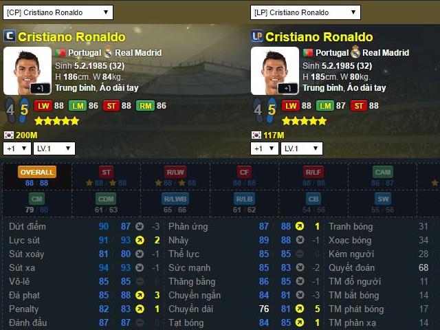 Có được những trận đấu nảy lửa nhờ việc sở hữu Cristiano Ronaldo trong đội hình của MU FO3